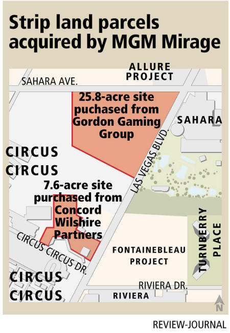 MGM Mirage's land ownership around Circus Circus Las Vegas
